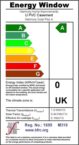 Energy Window Rating Certificate